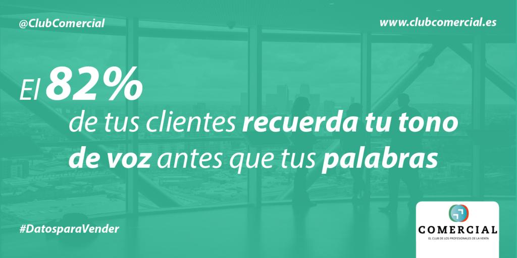 El 82% de tus clientes recuerda tu tono de voz antes que tus palabras